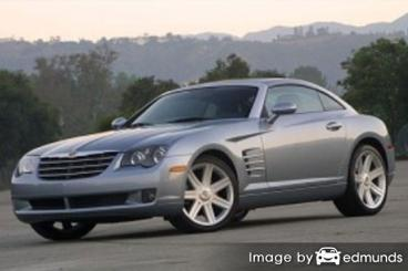 Insurance quote for Chrysler Crossfire in Toledo