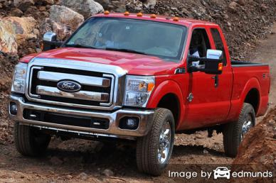 Insurance for Ford F-250